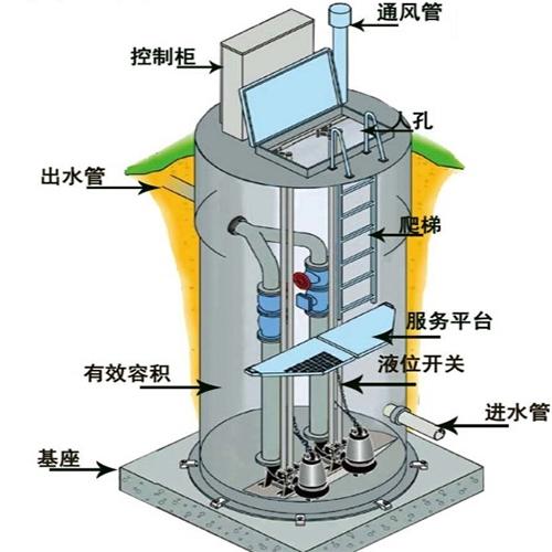 九江一体化预制供水泵站