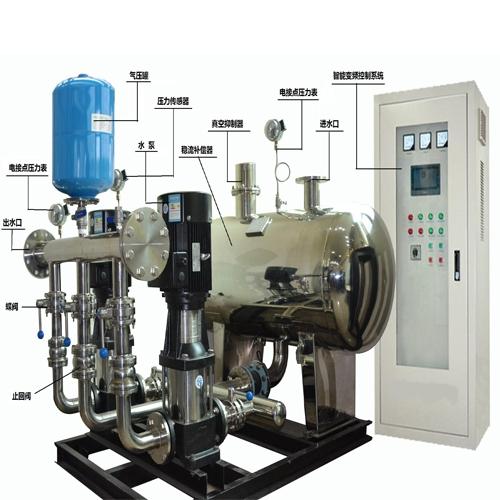 无负压供水设备系列